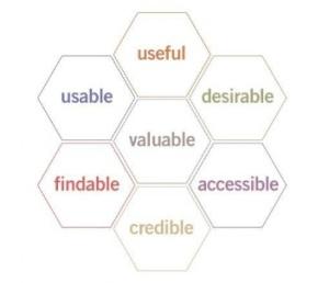 honeycomb-model