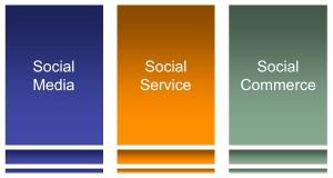 Three pillars of Social Media