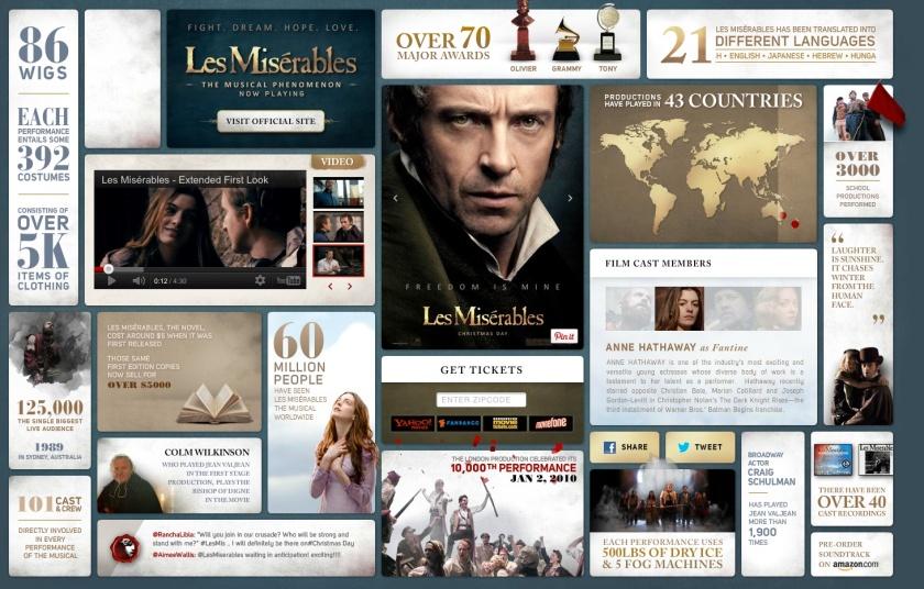 Infographic Les Miz