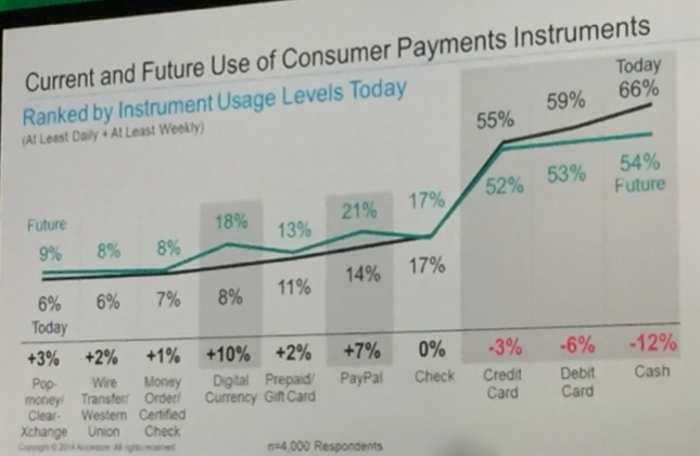 Future Payments 2
