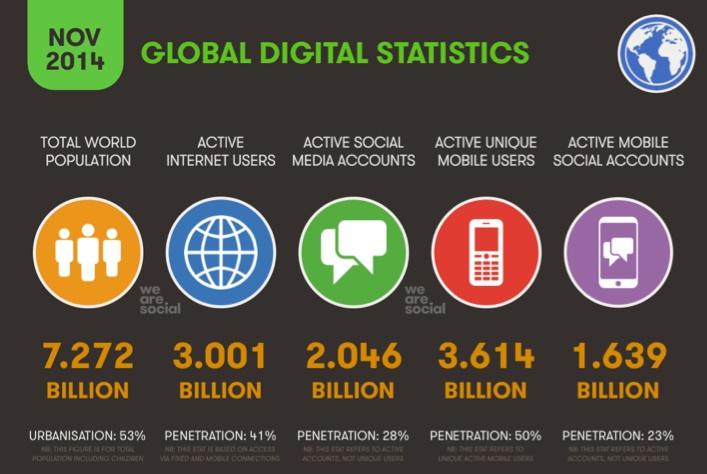 Global Stats copy