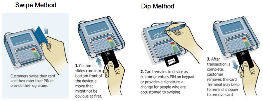 old and new transactions dip your chip card like a boss! expedient means